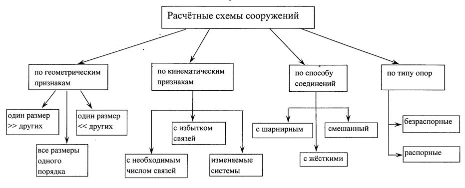 схеме : 2014-09-15