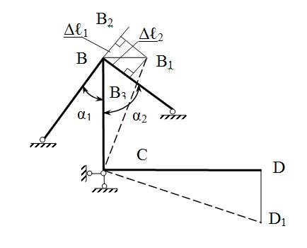 Схема деформирования системы