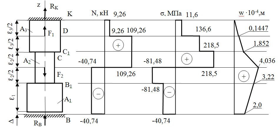buy Homotopy Limit Functors on Model