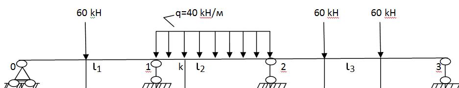Схема неразрезной балки