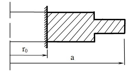 пластинка жёстко защемлена на внутреннем контуре