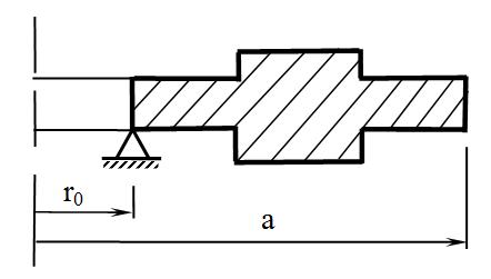пластинка шарнирно опёрта на внутреннем контуре