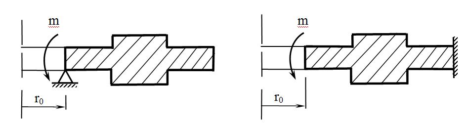 пластинка загружена на внутреннем контуре равномерно распределёнными радиальными моментами