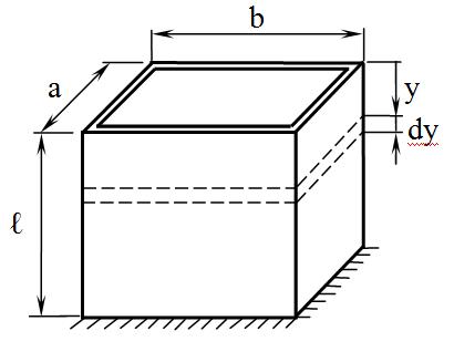 Прямоугольный вертикальный резервуар