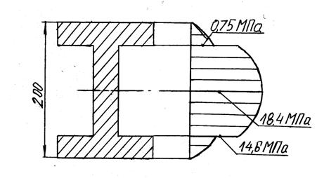 Касательные напряжения в балке двутаврового сечения