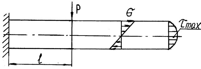 Схема к анализу напряженного состояния при изгибе