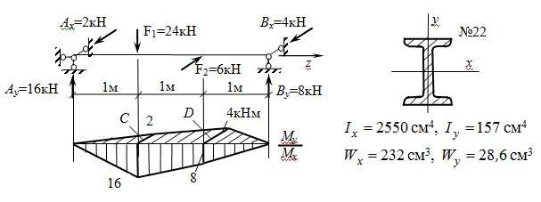 Сопромат задач решение косой изгиб пример решения задачи 126