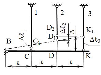 Схема деформирования