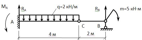 Направление реакции опоры маятника