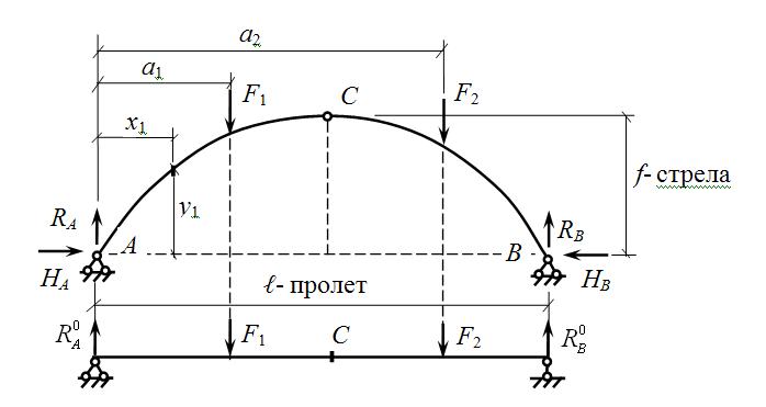 Трехшарнирная арка